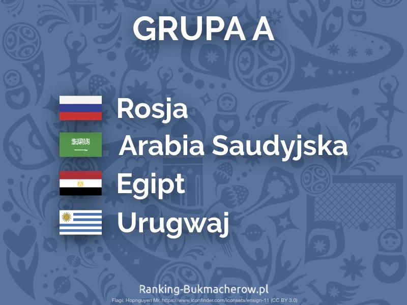 Mistrzostwa Swiata w pilce noznej 2018 Rosja - grupa a