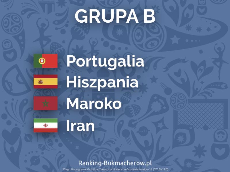 Mistrzostwa Swiata w pilce noznej 2018 Rosja - grupa b