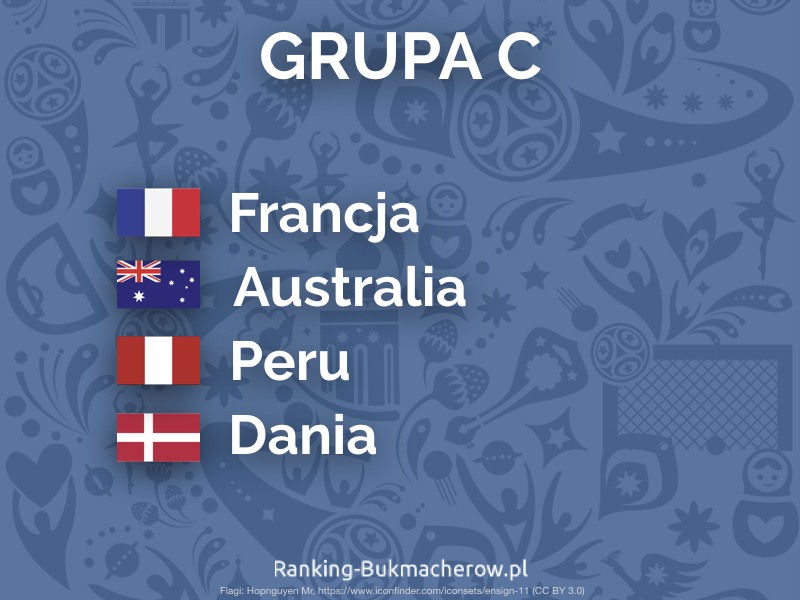 Mistrzostwa Swiata w pilce noznej 2018 Rosja - grupa c