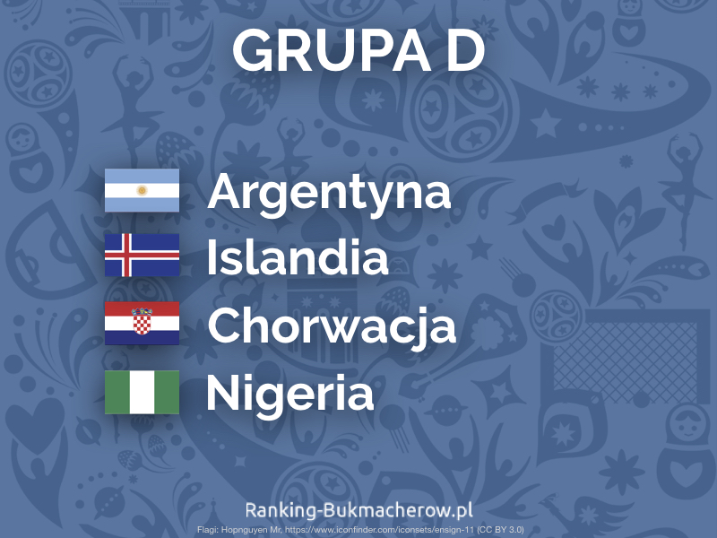 Mistrzostwa Swiata w pilce noznej 2018 Rosja - grupa d