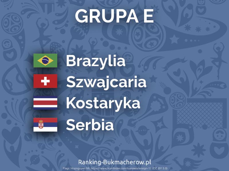 Mistrzostwa Swiata w pilce noznej 2018 Rosja - grupa e