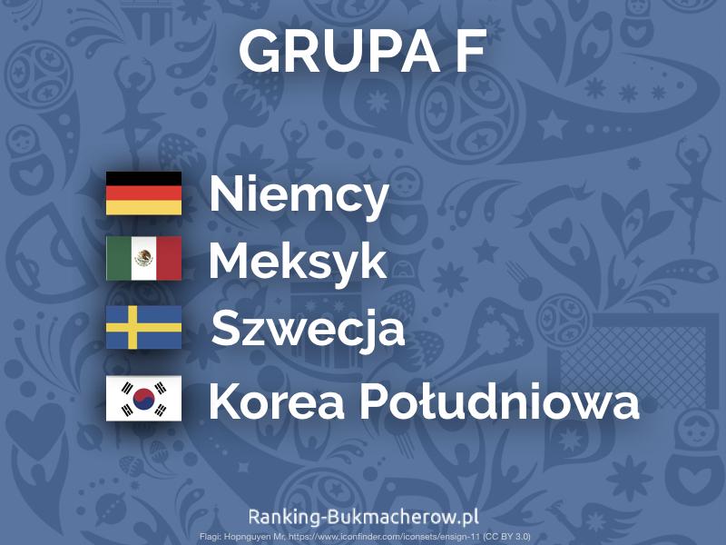 Mistrzostwa Swiata w pilce noznej 2018 Rosja - grupa f