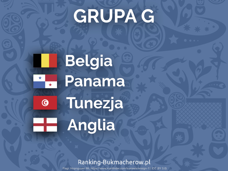 Mistrzostwa Swiata w pilce noznej 2018 Rosja - grupa g